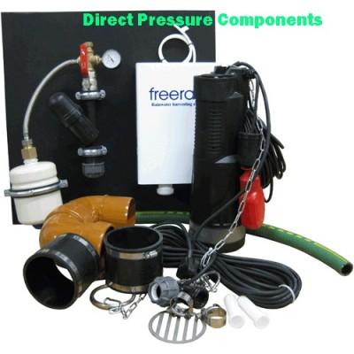 Direct pressure control system